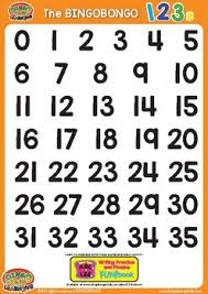 123s Number Classroom Poster 0 35 Esl Efl Math Counting
