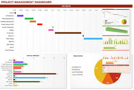microsoft office templates smartsheet project management dashboard template
