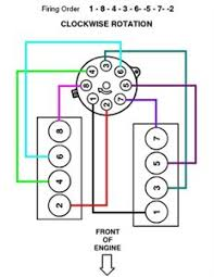 solved diagram firing order 5 9 dodge fixya here is a firing order diagram for that engine
