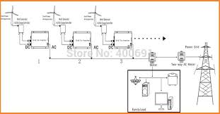 wiring diagram 24v solar panels wiring image aliexpress com buy 200w grid tie micro inverter 10 5 28vdc 190 on wiring diagram 24v solar panel