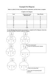 002 Template Ideas Pert Chart Top Excel Free Download