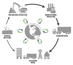 Tertiary Sector Of The Economy Wikipedia