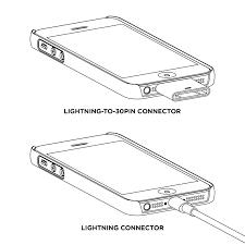 Amazon iphone se case elago slim fit 2 soft feel jean indigo light minimalistic true fit for iphone se 5 5s cell phones accessories
