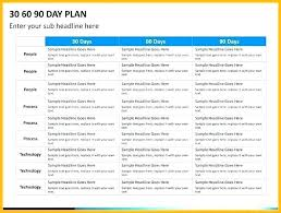 Strategic Planning Presentation Sales Plan Template Day