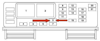 2006 mercury monterey fuse panel wiring diagram for you • 2005 mercury monterey fuse diagram wiring diagrams schema rh 31 valdeig media de 2006 mercury monterey