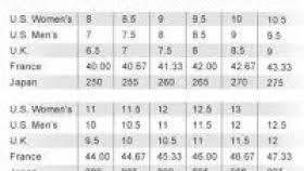 Adidas Shoes Size Chart Japan Adidas Shoe Size Chart Uk Www Bedowntowndaytona Com