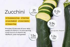 Spaghetti Squash Nutritional Values Zucchini Nutrition Facts