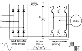 electrical schematics for vfds wiring diagrams best best practices for vfd grounding vfd wiring diagram electrical schematics for vfds