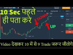 Youtube How To Read Stock Charts 204 Best Stock Chart Images In 2019 Stock Charts Stock