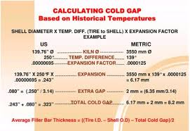 Calculating Kiln Cold Gap Using Temperature Differences