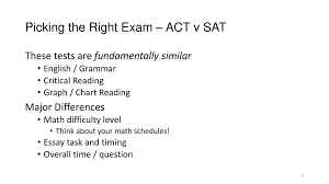 Sat Timing Chart Picking The Right Exam Ppt Download