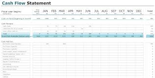weekly cash flow projection template weekly cash flow projection template excel and 12 month spreadsheets