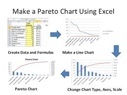How To Draw Pareto Chart Pareto Charts In Excel