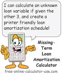 Amortization Loan Calculator Free Loan Amortization Calculator To Calculate Current Payoff