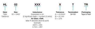 "mloâ""¢ tight tolerance inductors avx mloâ""¢ tight tolerance inductors · Â"