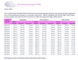 Mentor Breast Implants Size Chart 48 Complete Mentor Implants Chart