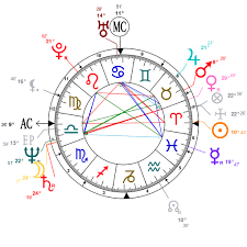 Astrology And Natal Chart Of Patrick Henry Child Murderer