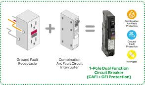 square d by schneider electric hompdfc homeline plug on neutral view larger
