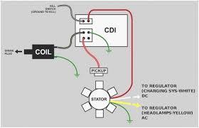 atv spark plug wiring diagram wiring diagram inside