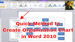 How To Make An Org Chart In Powerpoint 2010 026 Maxresdefault Template Ideas Microsoft Org Chart