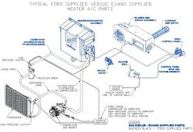 ford f53 ac wiring wiring diagram site ford f53 ac wiring data wiring diagram 1997 ford f53 ford f53 ac wiring