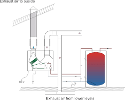 Heatpump Installation Air To Water Heat Pump Swimming Pool Heat Pump Ground Source