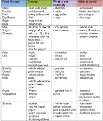 Diet Chart For High Cholesterol