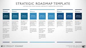 format of presentation of project nine phase business timeline roadmapping presentation template