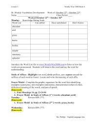 Frayer Model Language Arts Ela Vocabulary Development Acc