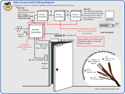 wiring diagram for door wiring wiring diagrams online door lock electric
