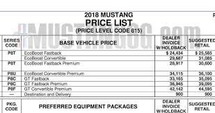 Invoice Price Under Fontanacountryinn Com