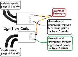 coil on plug wiring solidfonts 97 ford thunderbird v8 2 coils each coil spark plug wires diagram