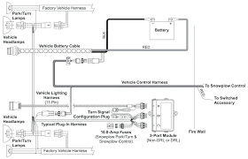 western plow controller wiring diagram me at britishpanto nicoh me meyers snow plow controller wiring diagram western plow controller wiring diagram me at britishpanto