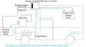wiring diagram for inverter installation wiring diagram and luminous inverter connection diagram at Battery And Inverter Wiring Diagram
