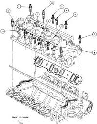 76 chevy fuel sender diagram car fuse box and wiring diagram images gas tank installation diagram