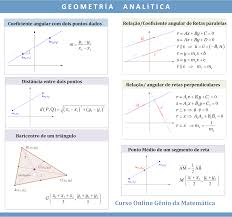 revisao de matematica ensino fundamental