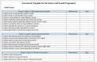 Pls 4 Standard Score Chart Developmental Assessment Of