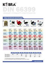 Как выбрать товар категории <b>Уничтожители бумаг</b> (шредеры)