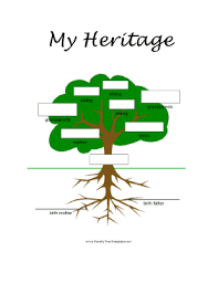 famiy tree adoptive family tree template
