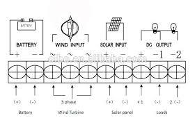 300w dc12 24v 3 blades maglev wind turbine generator high 300w dc12 24v 3 blades maglev wind turbine generator high stand wind power turbine manufacturer