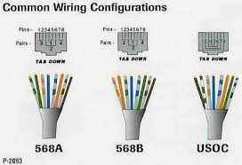 wiring wiring circuit diagram cat5 wiring on santomieri systems cat 5 rj45 wire diagrams