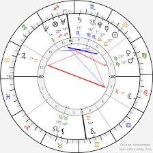 Cardi B Birth Chart Bruno Mars Just The Way You Are Bruno Mars Natal Chart