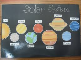Small Picture Solar System Coloring Pages Nasa Contegricom