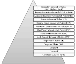 The Rank Structure Of The Nigeria Police Force Download