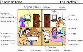 Лексика «Ванная и <b>туалет</b>» | Французский язык, онлайн уроки