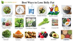 10 Steps To Lose Belly Fat Janes Healthy Kitchen