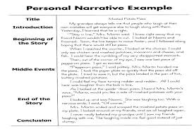 Personal Narrative Essay Example High School Narrative Essay Examples High School Pdf Introduction To A Example