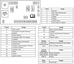 2014 chevy bu fuse box diagram great installation of wiring 2014 chevy bu fuse box diagram images gallery