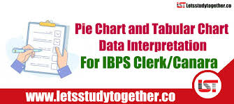 Pie Chart And Tabular Chart Data Interpretation For Ibps