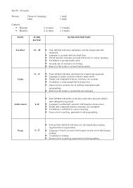 Essay Format In English Essay Article Format Essay Writing Template